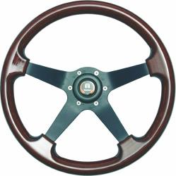 vad heter ratten på en båt